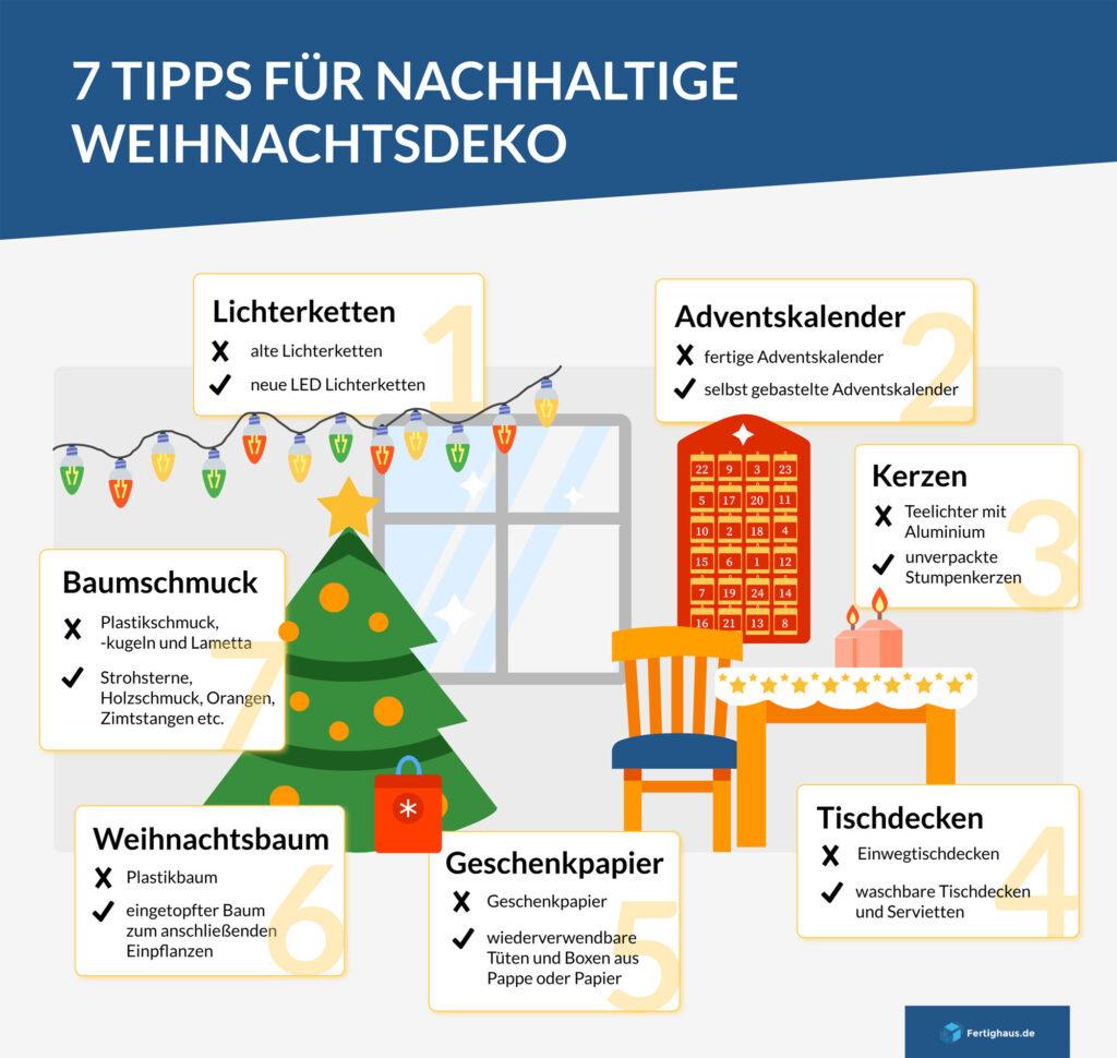 grafik-nachhaltige-weihnachten